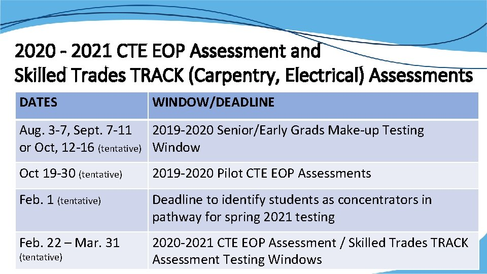 2020 - 2021 CTE EOP Assessment and Skilled Trades TRACK (Carpentry, Electrical) Assessments DATES