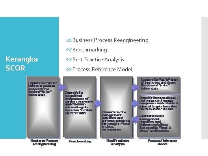 Business Process Reengineering Benchmarking Kerangka SCOR Best Practice Analysis Process Reference Model