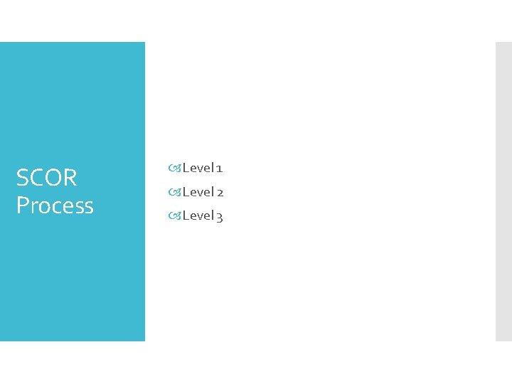 SCOR Process Level 1 Level 2 Level 3