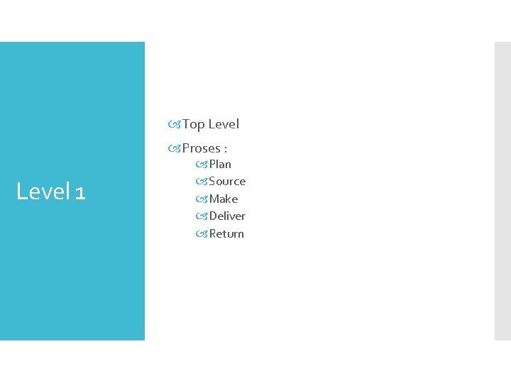 Top Level Proses : Level 1 Plan Source Make Deliver Return