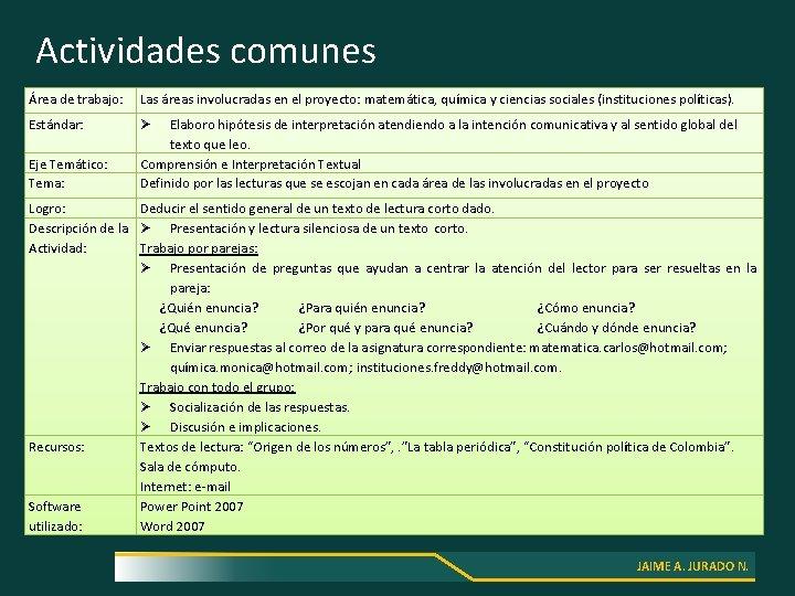 Actividades comunes Área de trabajo: Las áreas involucradas en el proyecto: matemática, química