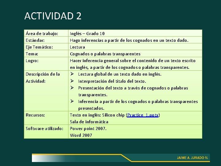 ACTIVIDAD 2 Área de trabajo: Estándar: Eje Temático: Tema: Logro: Descripción de la Actividad: