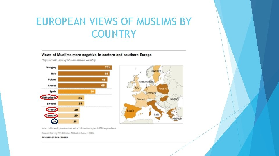 EUROPEAN VIEWS OF MUSLIMS BY COUNTRY