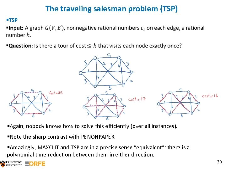 The traveling salesman problem (TSP) §TSP §Again, nobody knows how to solve this efficiently