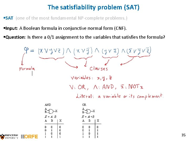 The satisfiability problem (SAT) §SAT (one of the most fundamental NP-complete problems. ) §Input: