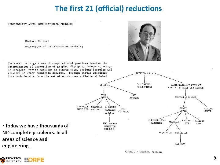 The first 21 (official) reductions §Today we have thousands of NP-complete problems. In all