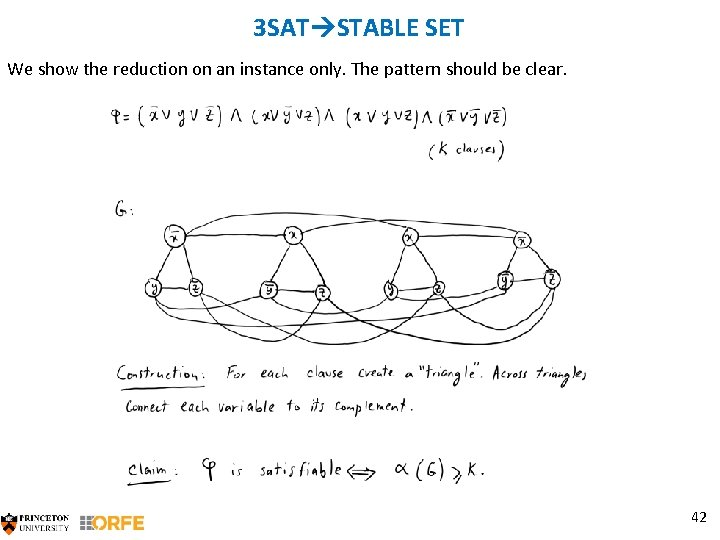3 SAT STABLE SET We show the reduction on an instance only. The pattern