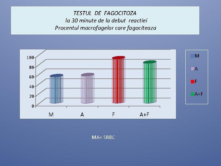 procentaje de macrocomenzi pentru pierderea de grăsime femeie)