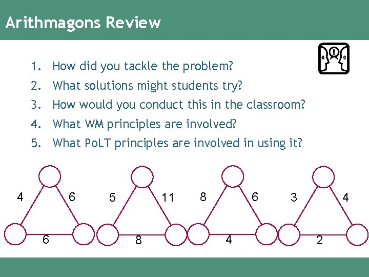 Arithmagons Review 1. How did you tackle the problem? 2. What solutions might students
