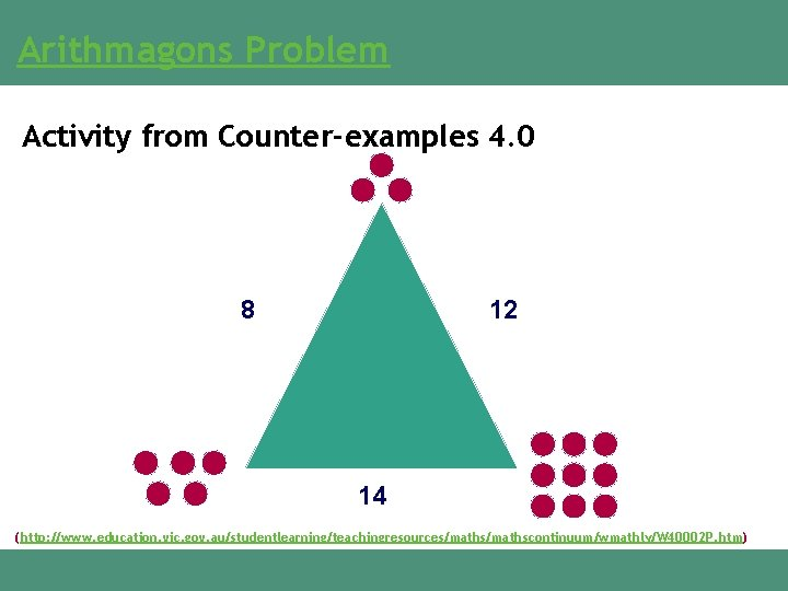 Arithmagons Problem Activity from Counter-examples 4. 0 8 12 14 (http: //www. education. vic.