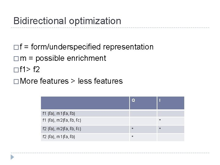 Bidirectional optimization �f = form/underspecified representation � m = possible enrichment � f 1>