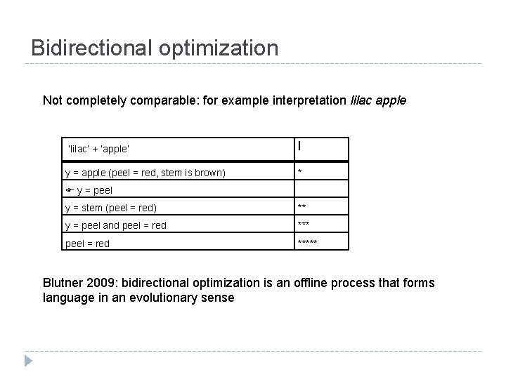 Bidirectional optimization Not completely comparable: for example interpretation lilac apple 'lilac' + 'apple' I