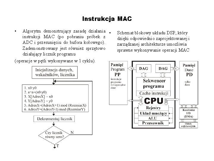 Instrukcja MAC • Algorytm demonstrujący zasadę działania • instrukcji MAC (po pobraniu próbek z