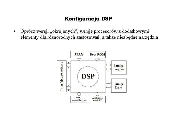 """Konfiguracja DSP • Oprócz wersji """"okrojonych"""", wersje procesorów z dodatkowymi elementy dla różnorodnych zastosowań,"""