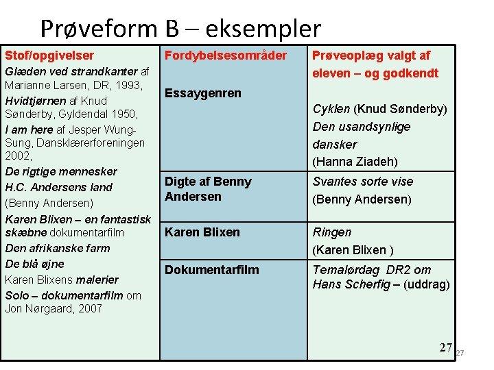 Prøveform B – eksempler Stof/opgivelser Glæden ved strandkanter af Marianne Larsen, DR, 1993, Hvidtjørnen