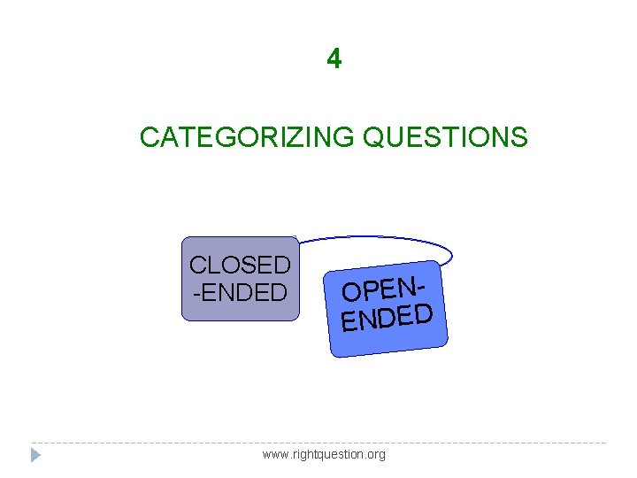4 CATEGORIZING QUESTIONS CLOSED -ENDED OPENENDED www. rightquestion. org