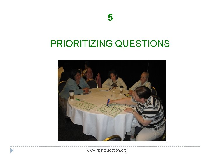 5 PRIORITIZING QUESTIONS www. rightquestion. org