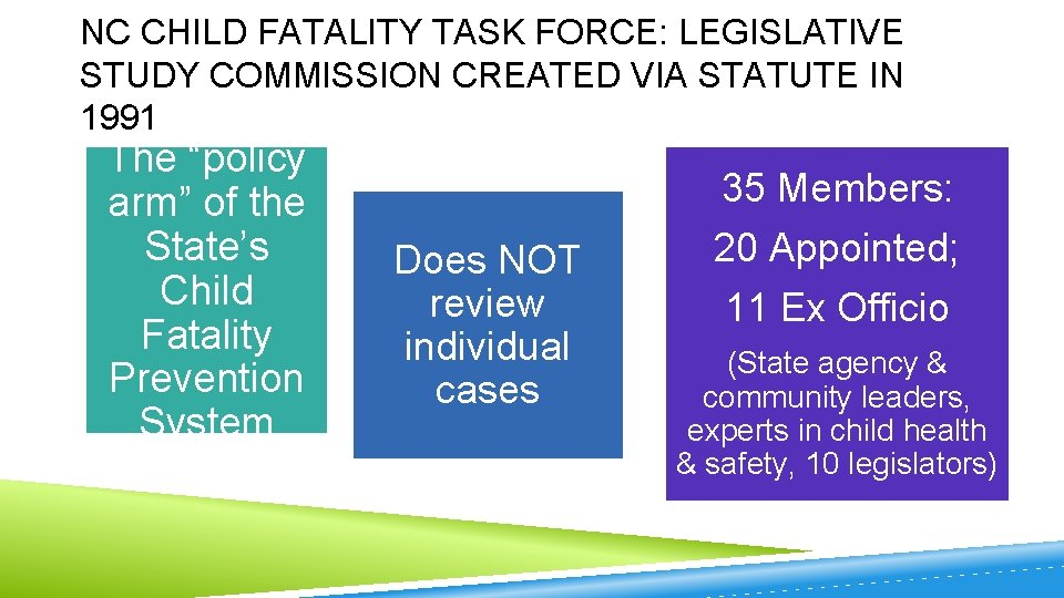 NC CHILD FATALITY TASK FORCE: LEGISLATIVE STUDY COMMISSION CREATED VIA STATUTE IN 1991 The