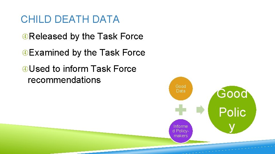 CHILD DEATH DATA Released by the Task Force Examined by the Task Force Used