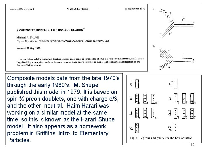 Composite models date from the late 1970's through the early 1980's. M. Shupe published