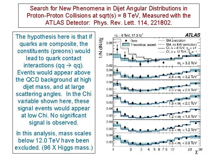 Search for New Phenomena in Dijet Angular Distributions in Proton-Proton Collisions at sqrt(s) =