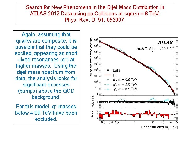 Search for New Phenomena in the Dijet Mass Distribution in ATLAS 2012 Data using