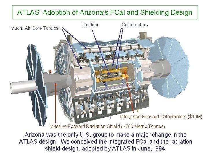 ATLAS' Adoption of Arizona's FCal and Shielding Design Muon: Air Core Toroids Tracking Calorimeters