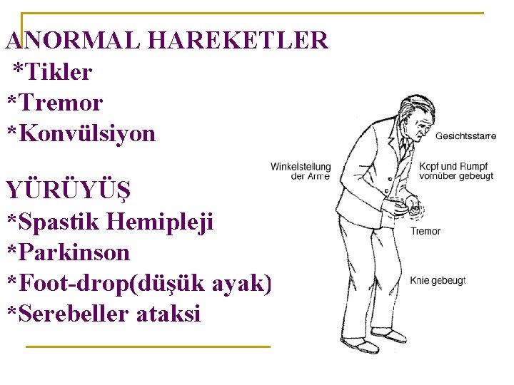 ANORMAL HAREKETLER *Tikler *Tremor *Konvülsiyon YÜRÜYÜŞ *Spastik Hemipleji *Parkinson *Foot-drop(düşük ayak) *Serebeller ataksi
