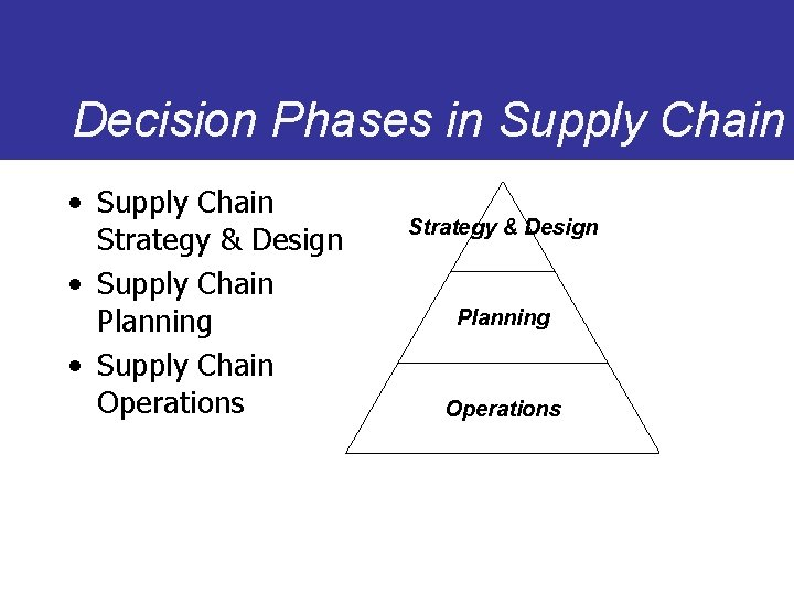 Decision Phases in Supply Chain • Supply Chain Strategy & Design • Supply Chain