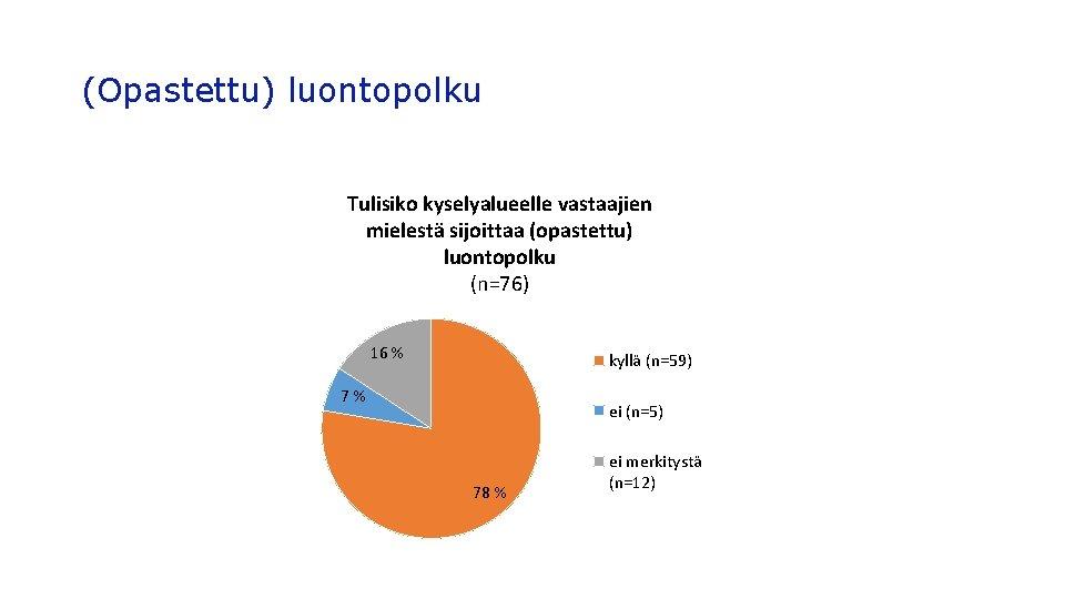 (Opastettu) luontopolku Tulisiko kyselyalueelle vastaajien mielestä sijoittaa (opastettu) luontopolku (n=76) 16 % kyllä (n=59)