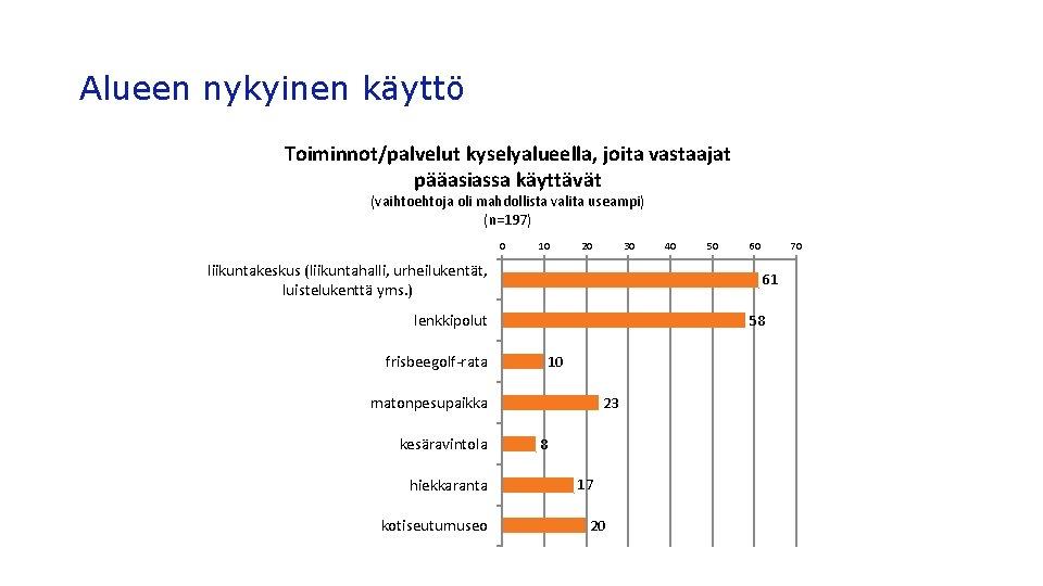 Alueen nykyinen käyttö Toiminnot/palvelut kyselyalueella, joita vastaajat pääasiassa käyttävät (vaihtoehtoja oli mahdollista valita useampi)
