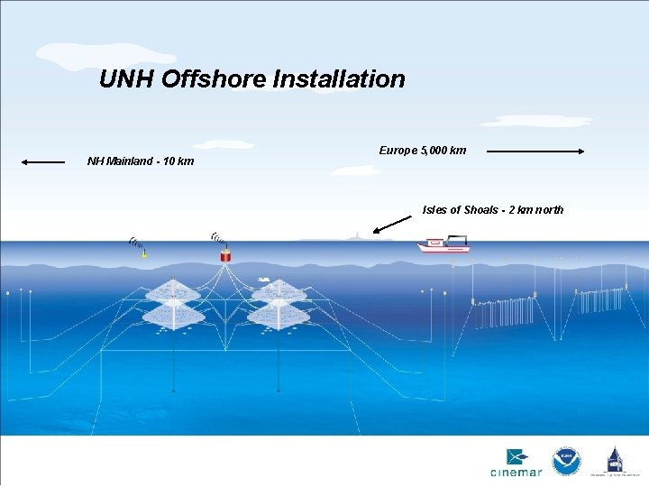 UNH Offshore Installation NH Mainland - 10 km Europe 5, 000 km Isles of