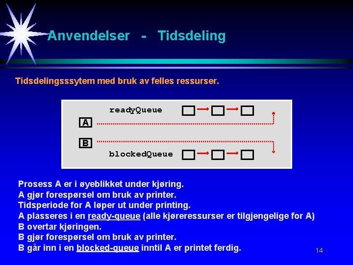 Anvendelser - Tidsdelingsssytem med bruk av felles ressurser. ready. Queue A B blocked. Queue