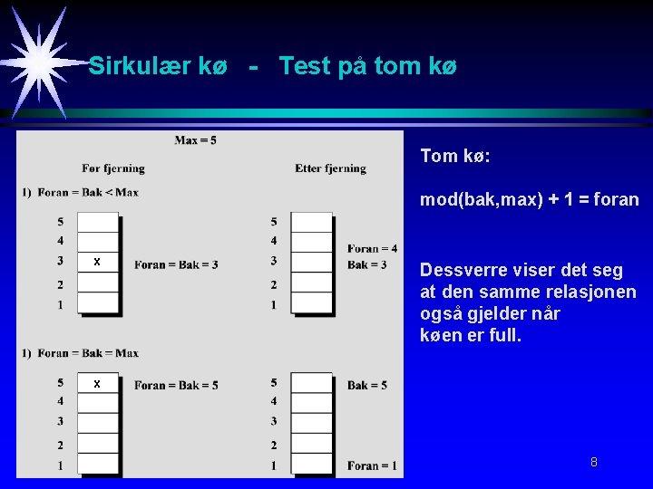 Sirkulær kø - Test på tom kø Tom kø: mod(bak, max) + 1 =