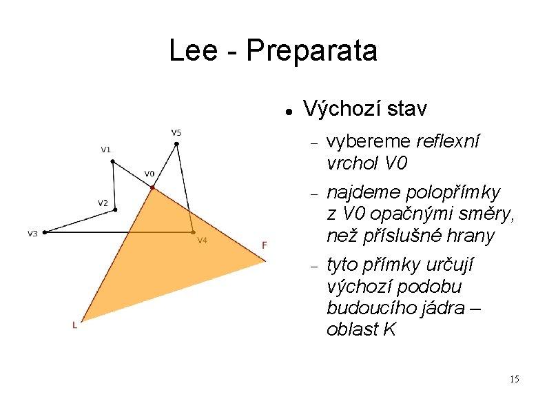 Lee - Preparata Výchozí stav vybereme reflexní vrchol V 0 najdeme polopřímky z V