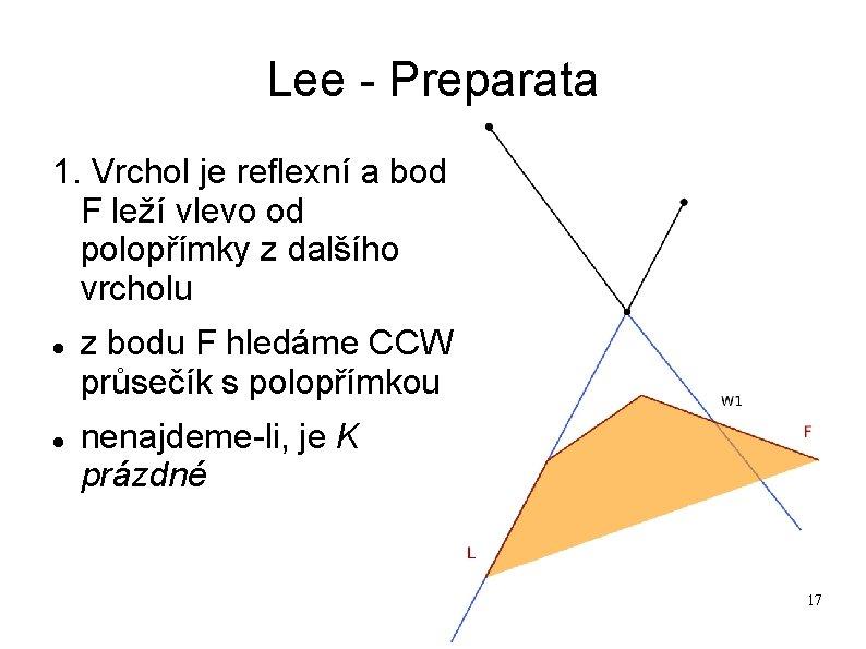 Lee - Preparata 1. Vrchol je reflexní a bod F leží vlevo od polopřímky