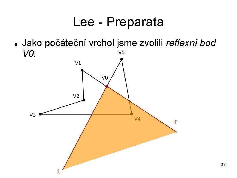 Lee - Preparata Jako počáteční vrchol jsme zvolili reflexní bod V 0. 25