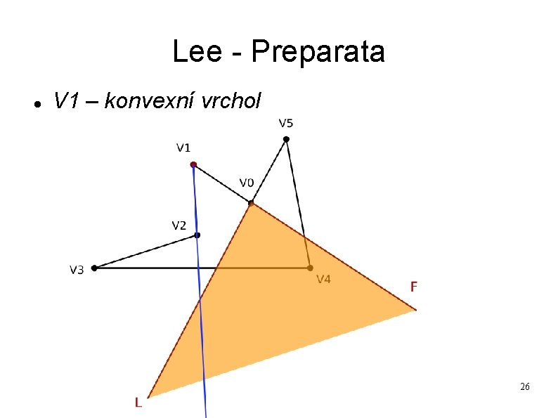 Lee - Preparata V 1 – konvexní vrchol 26