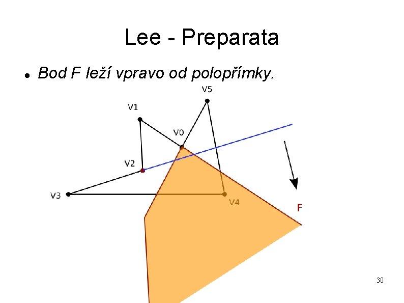 Lee - Preparata Bod F leží vpravo od polopřímky. 30