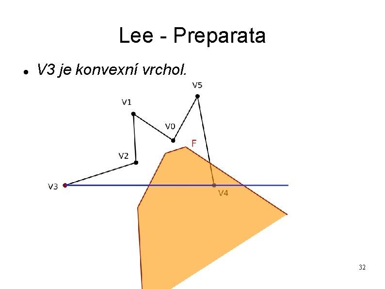 Lee - Preparata V 3 je konvexní vrchol. 32