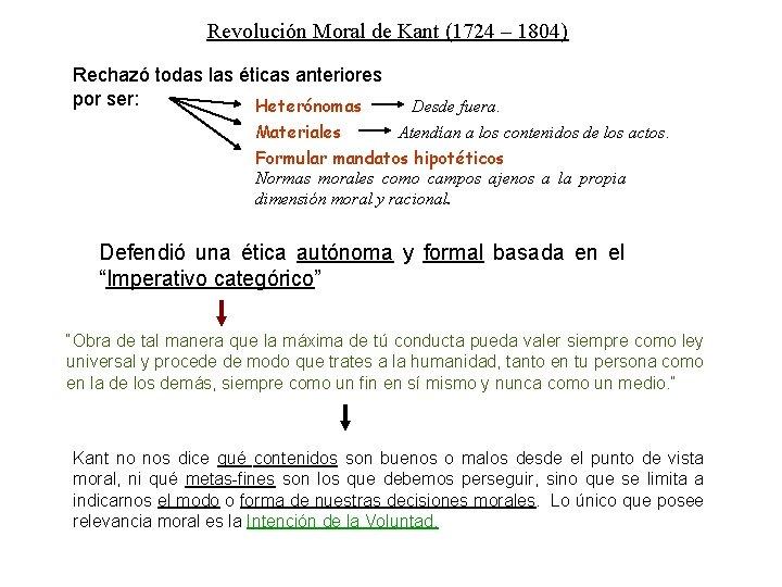 Revolución Moral de Kant (1724 – 1804) Rechazó todas las éticas anteriores por ser: