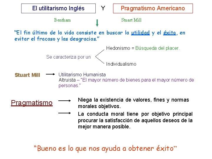 """El utilitarismo Inglés Bentham Y Pragmatismo Americano Stuart Mill """"El fin último de la"""