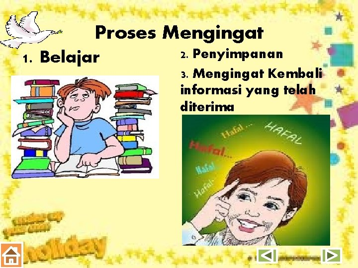 Proses Mengingat 1. Belajar 2. Penyimpanan 3. Mengingat Kembali informasi yang telah diterima