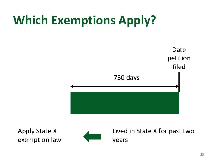 Which Exemptions Apply? Date petition filed 730 days Apply State X exemption law Lived