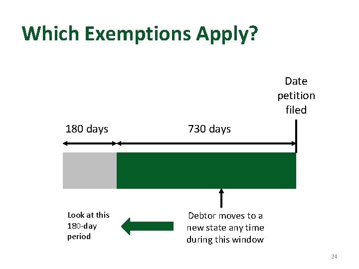 Which Exemptions Apply? Date petition filed 180 days 730 days Look at this 180