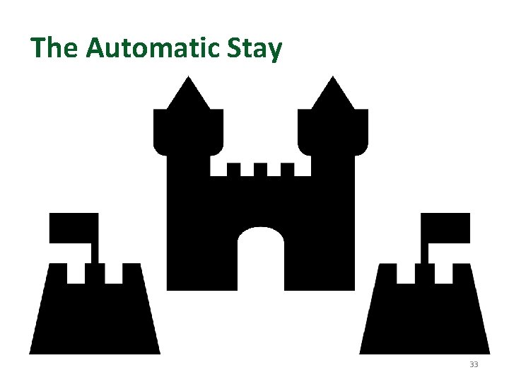 The Automatic Stay 33