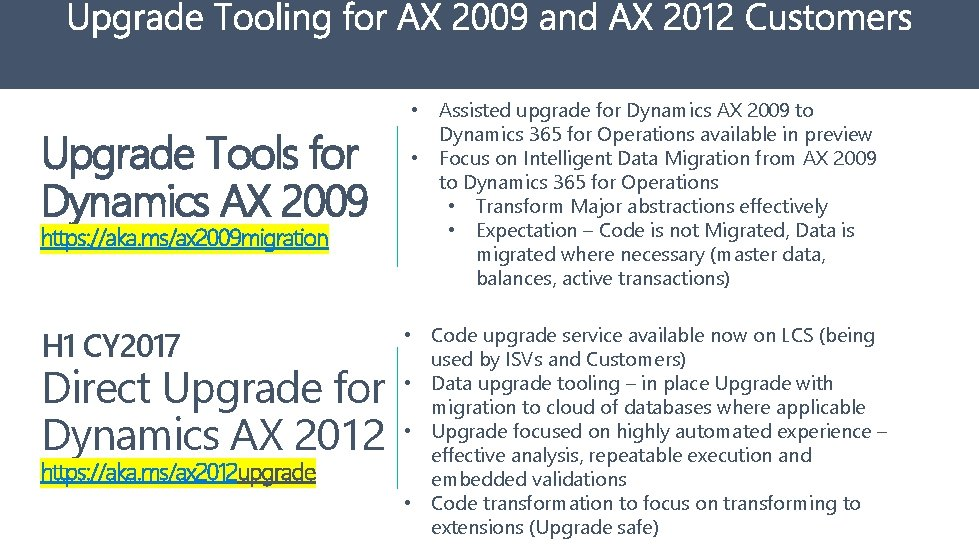 Upgrade Tools for Dynamics AX 2009 https: //aka. ms/ax 2009 migration H 1 CY