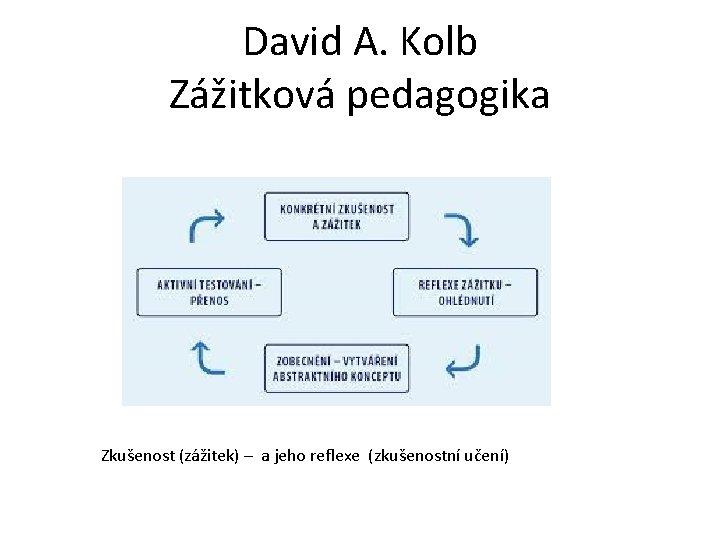 David A. Kolb Zážitková pedagogika Zkušenost (zážitek) – a jeho reflexe (zkušenostní učení)