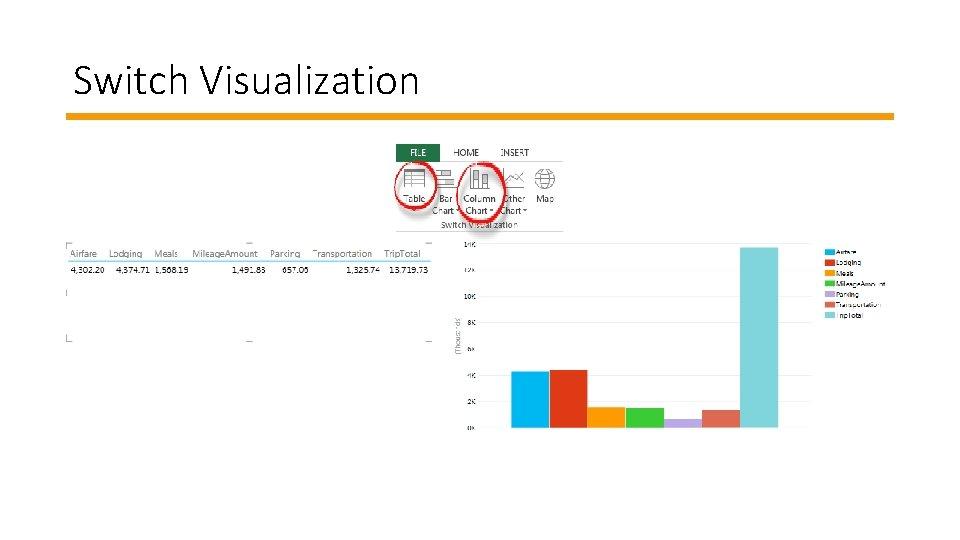 Switch Visualization