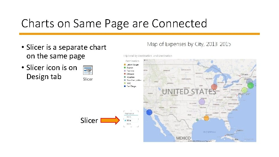 Charts on Same Page are Connected • Slicer is a separate chart on the